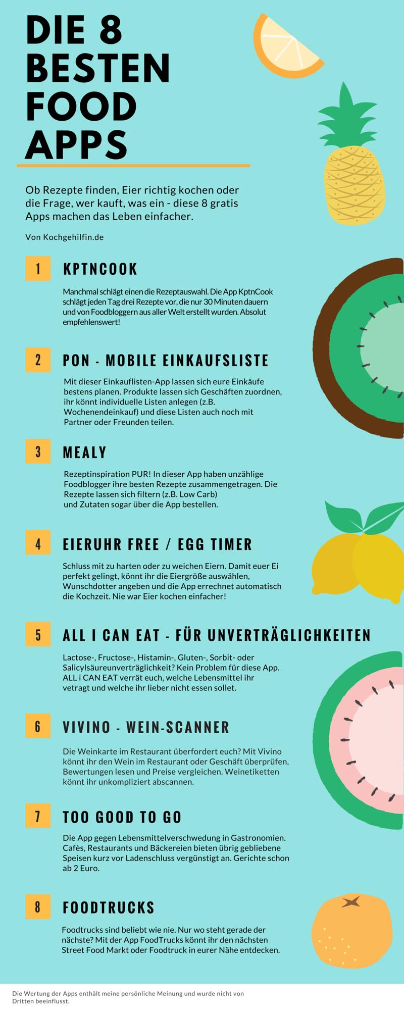 Infografik- Die besten Food Apps